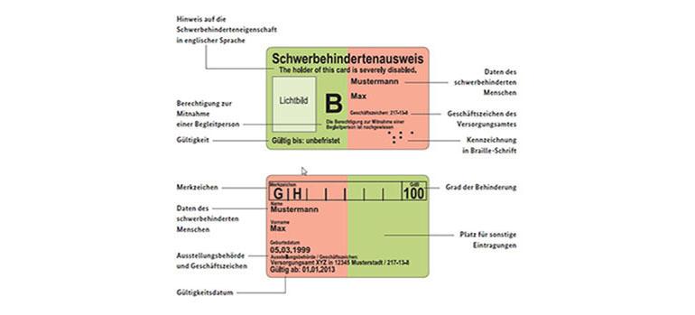 Neuer Schwerbehindertenausweis, 2013 Quelle: BMAS