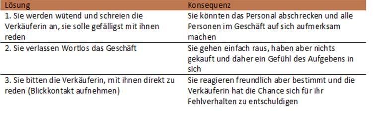 Eigene Darstellung Stress3, 2013