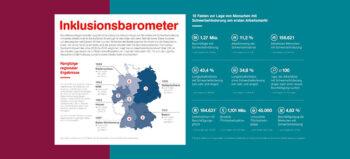 Inklusionsbarometer Arbeit 2019: 100 Tage länger arbeitslos